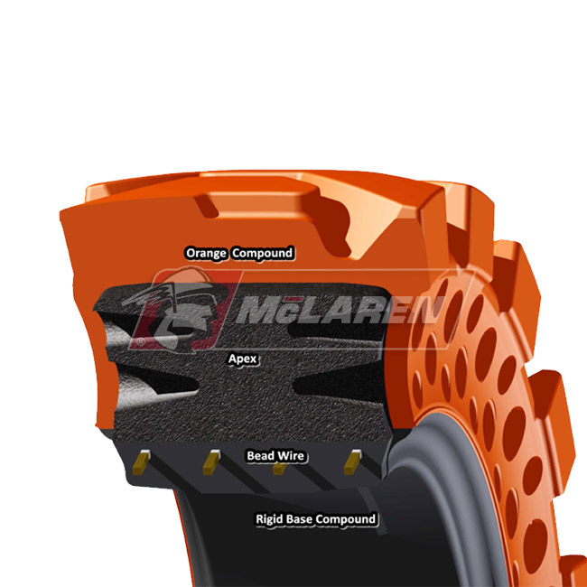 Nu-Air DT Non-Marking Solid Rimless Tires with Flat Proof Cushion Technology for Case SV 185