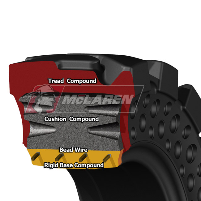 Nu-Air SS Solid Rimless Tires with Flat Proof Cushion Technology for Case 580M SERIES-3 2WD